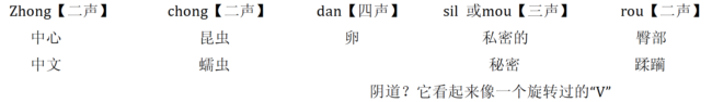 Chinese translations of the above characters.