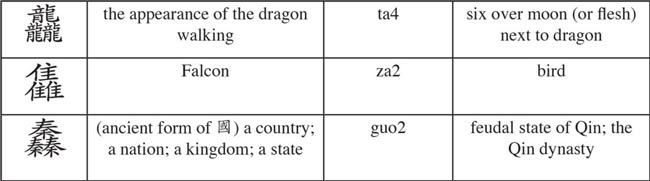 table showing triple-radicals-4