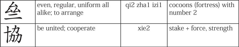 table showing triple-radicals-6